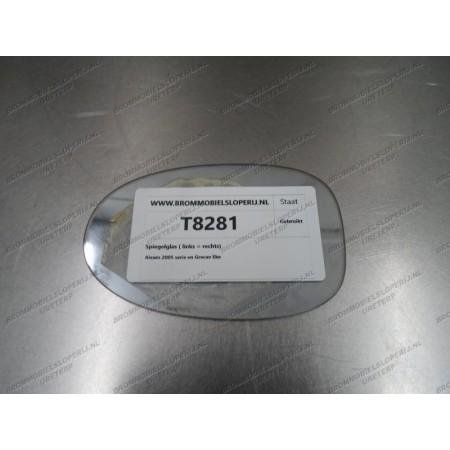 Spiegelglas ( L=R)